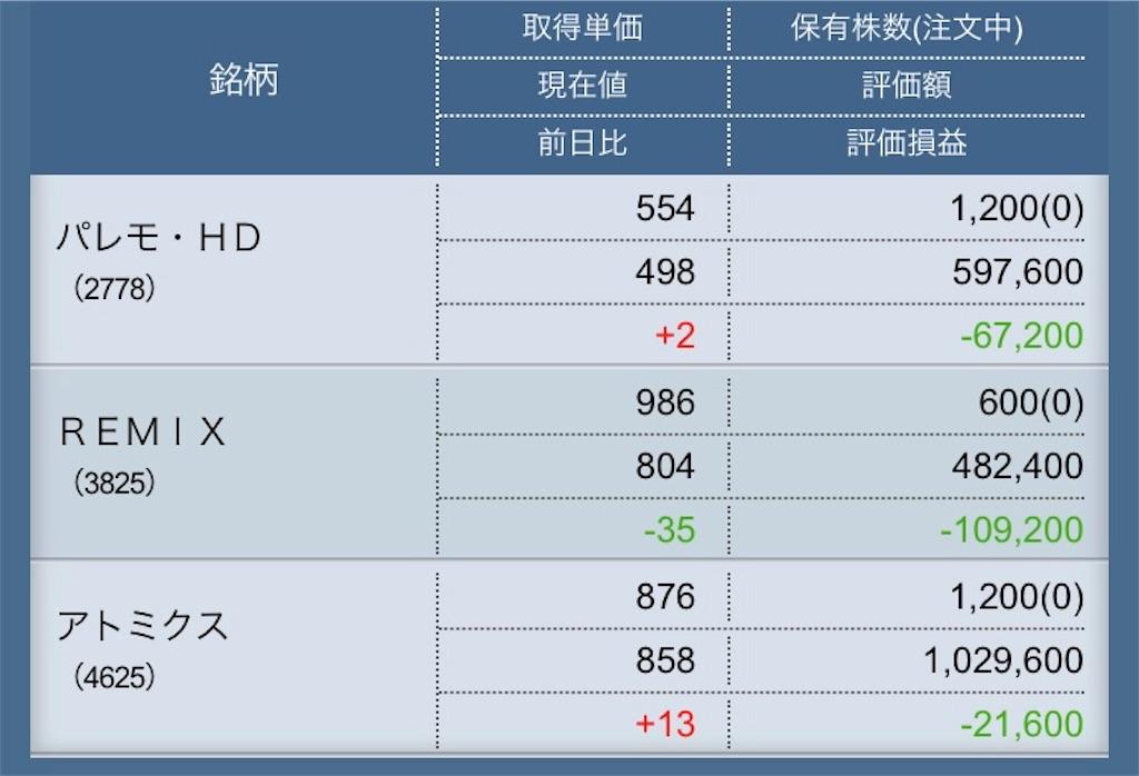 f:id:masaakiogawa0512:20180412165432j:image