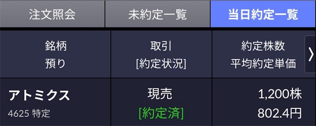 f:id:masaakiogawa0512:20180417171341j:image