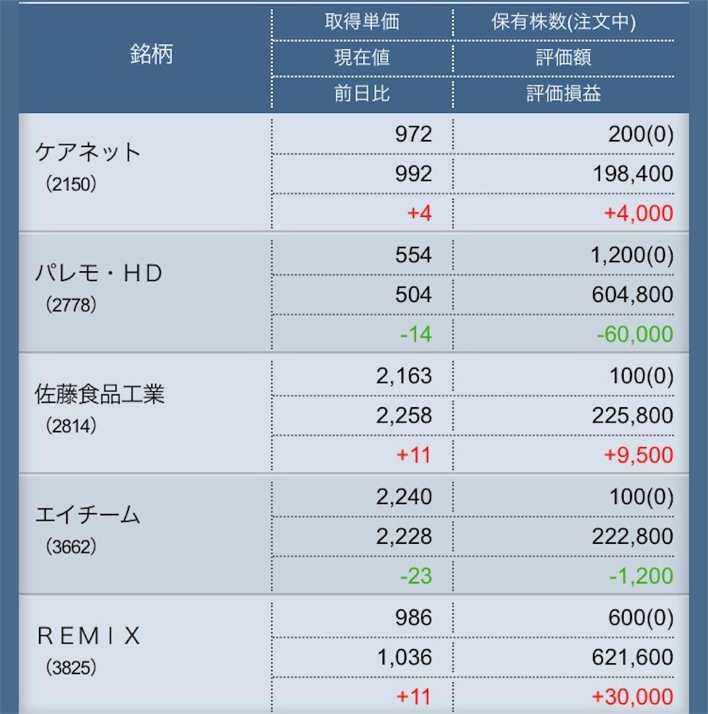 f:id:masaakiogawa0512:20180425170722j:image