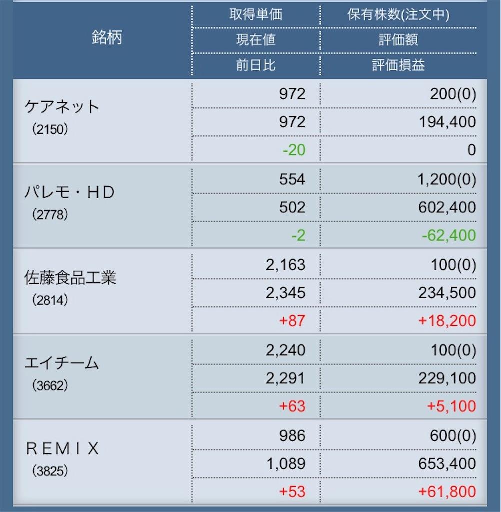 f:id:masaakiogawa0512:20180426175749j:image