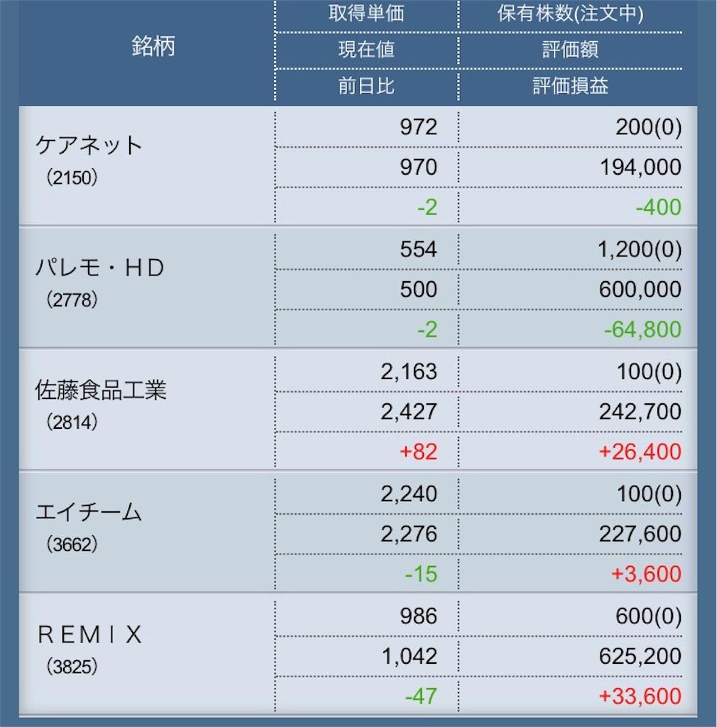 f:id:masaakiogawa0512:20180427175856j:image