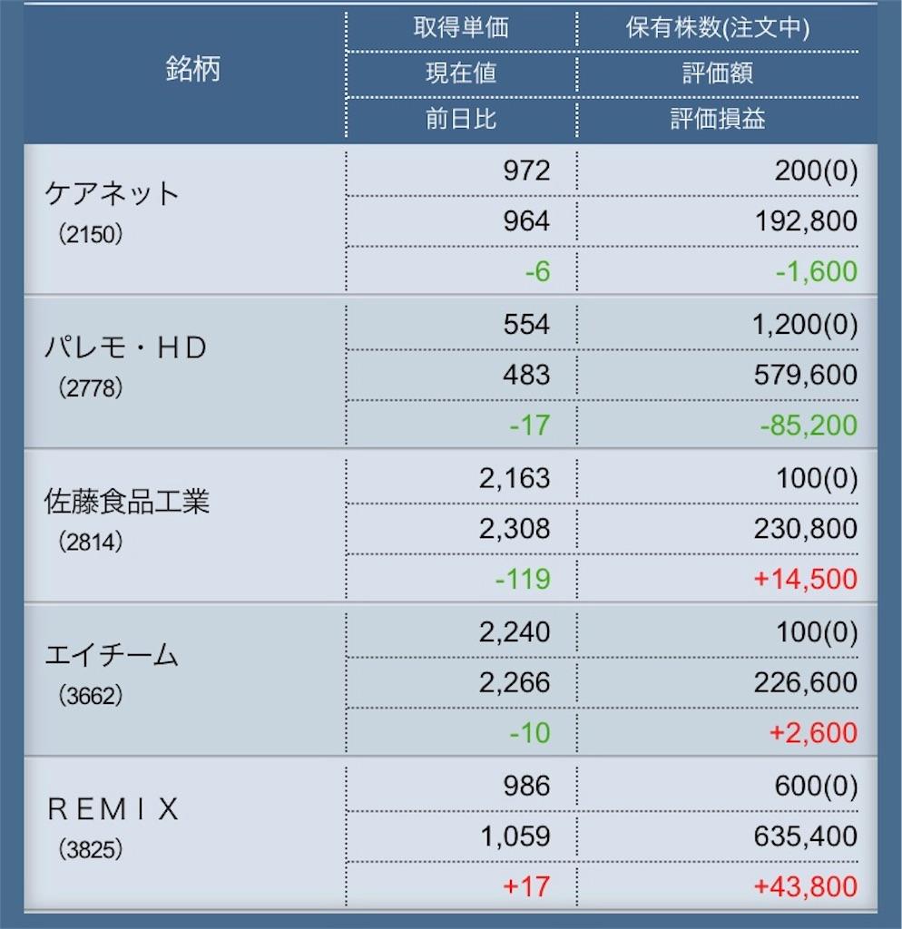 f:id:masaakiogawa0512:20180501211338j:image