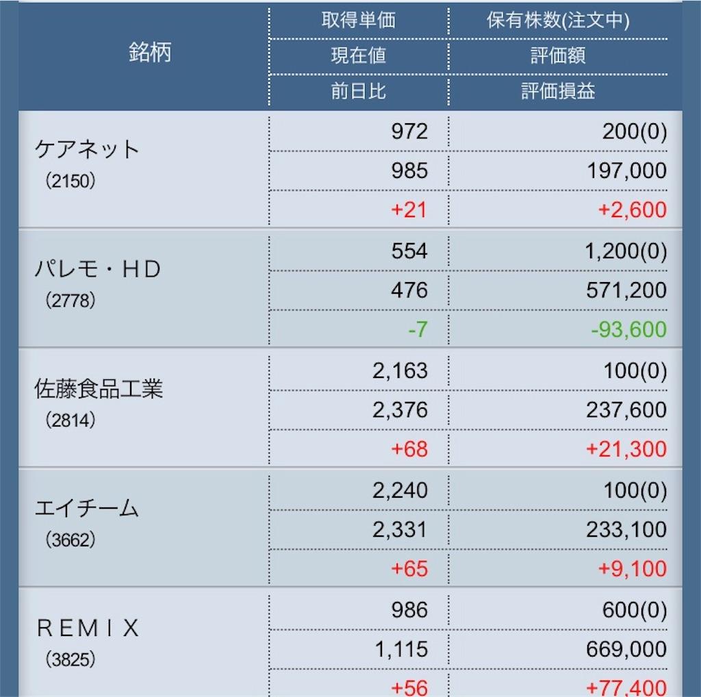 f:id:masaakiogawa0512:20180502171023j:image