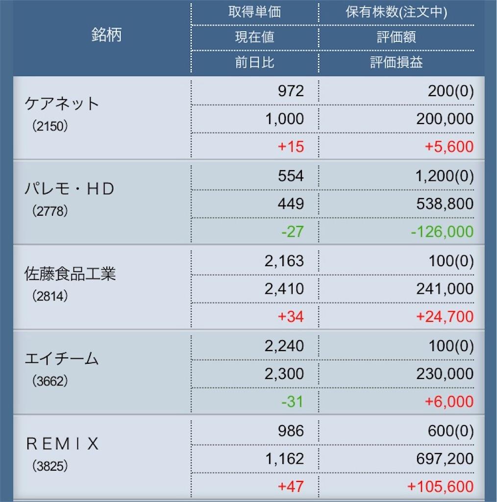 f:id:masaakiogawa0512:20180507172751j:image