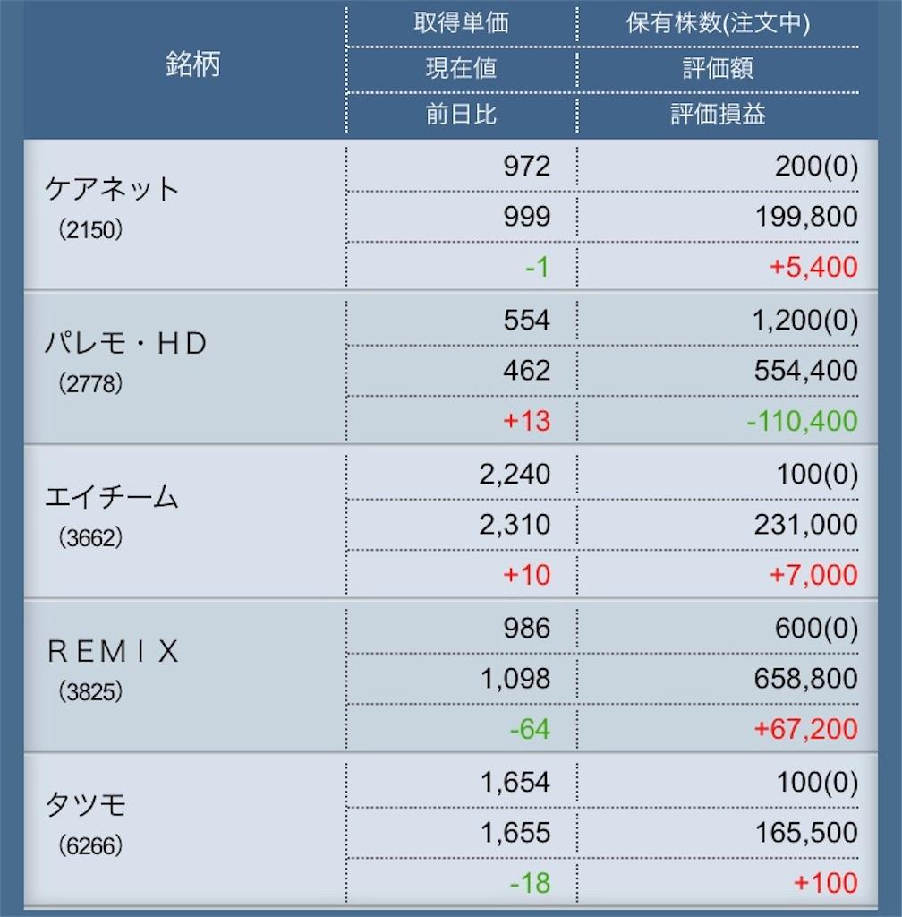 f:id:masaakiogawa0512:20180508161439j:image