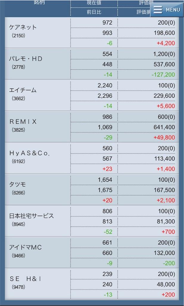f:id:masaakiogawa0512:20180509173745j:image