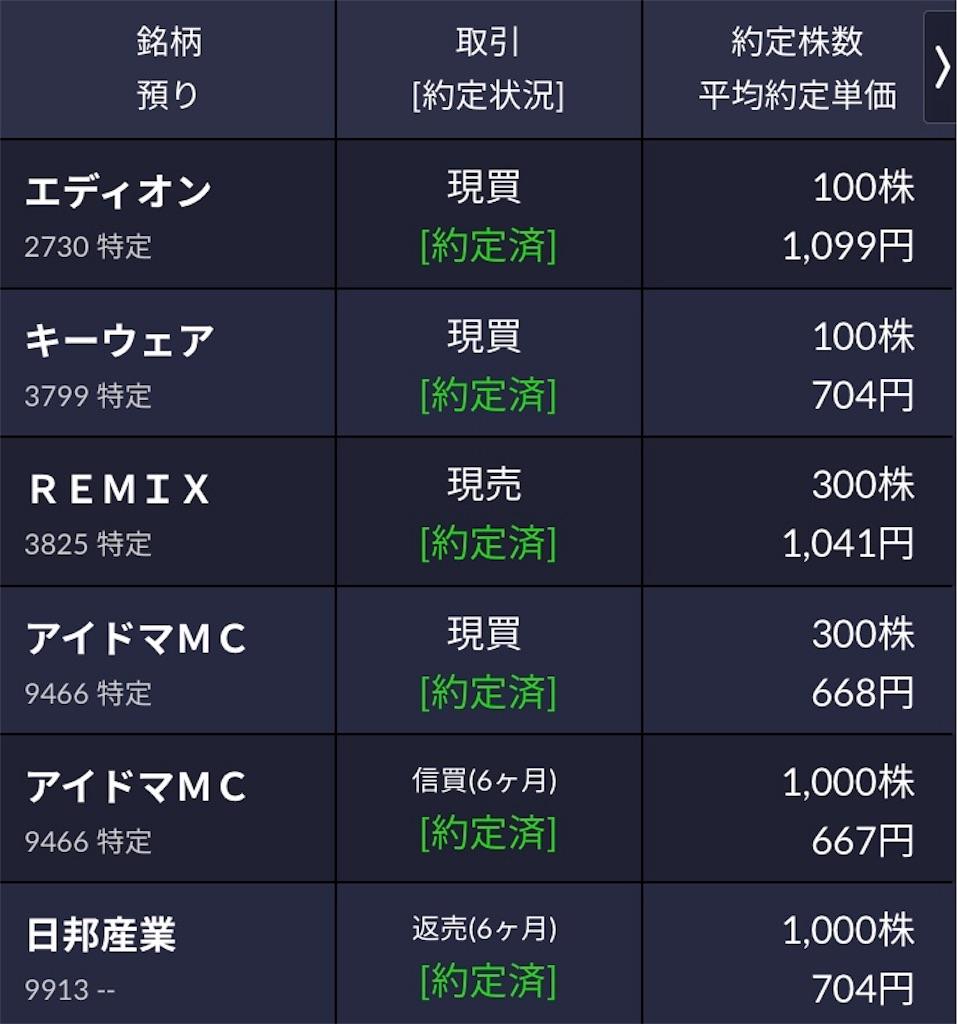 f:id:masaakiogawa0512:20180510171804j:image