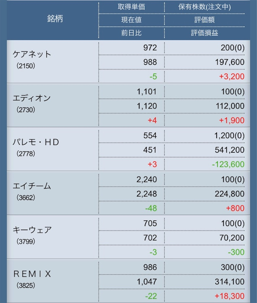 f:id:masaakiogawa0512:20180510171838j:image