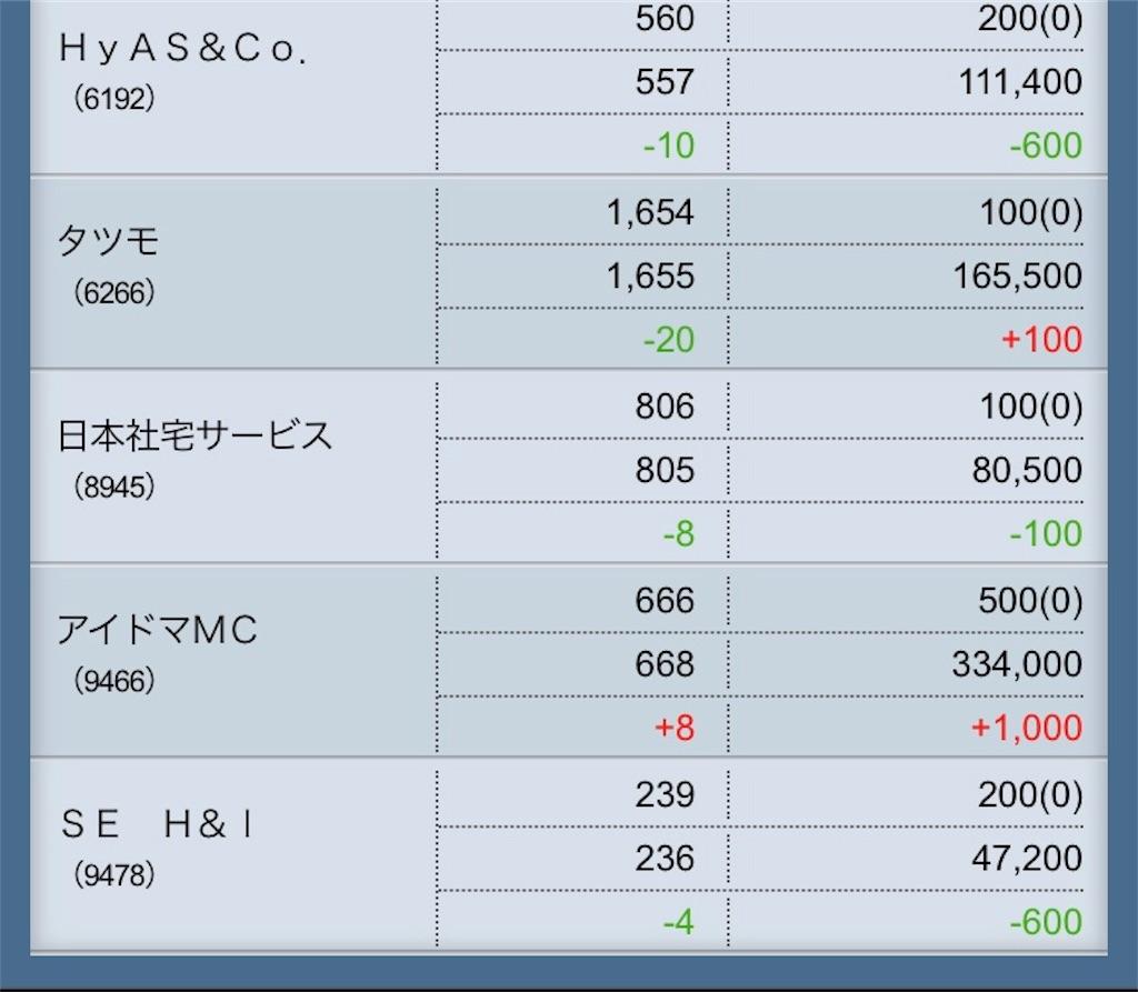 f:id:masaakiogawa0512:20180510171848j:image