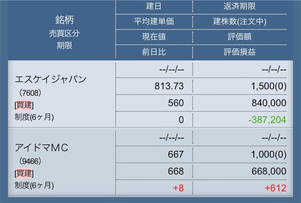 f:id:masaakiogawa0512:20180510171903j:image