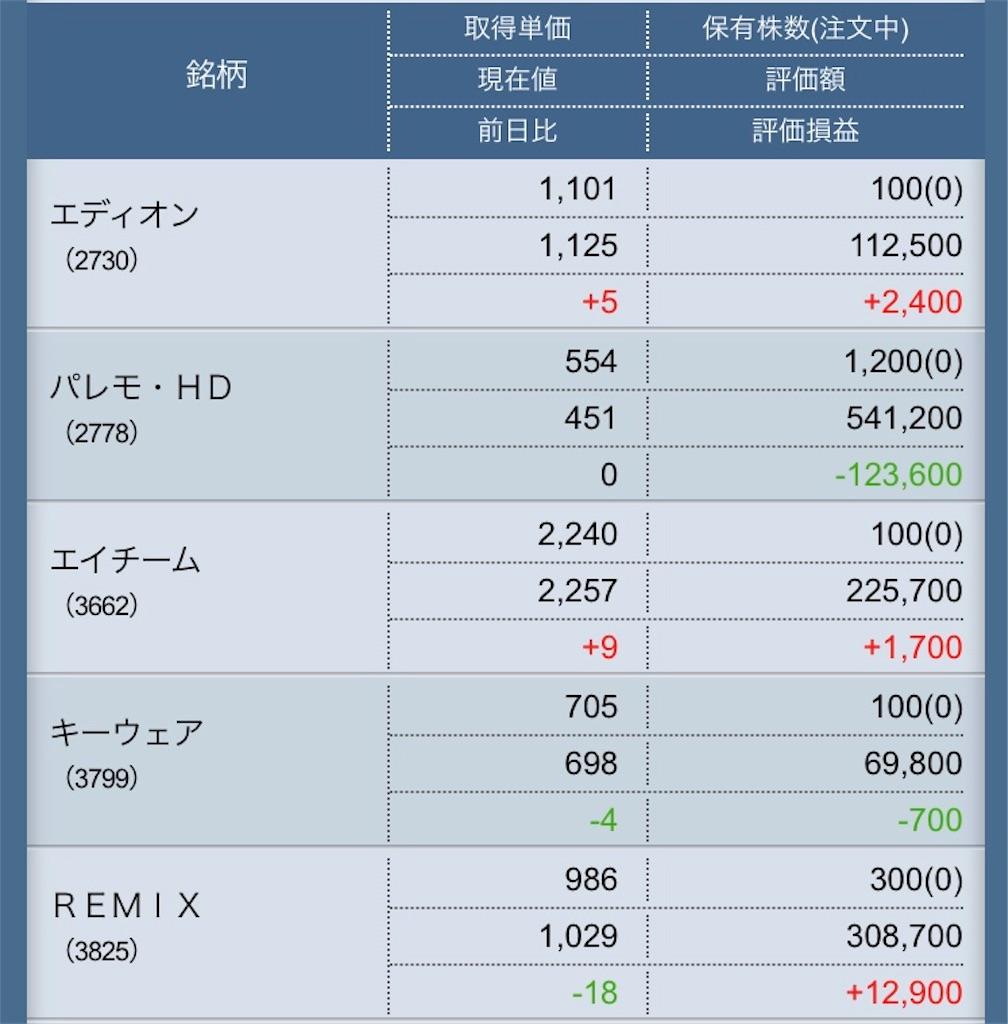 f:id:masaakiogawa0512:20180511171141j:image