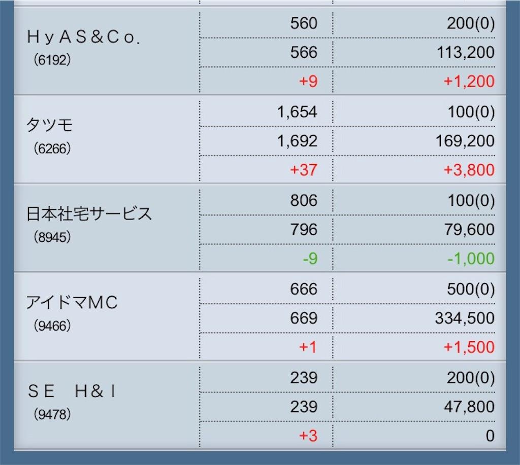 f:id:masaakiogawa0512:20180511171153j:image
