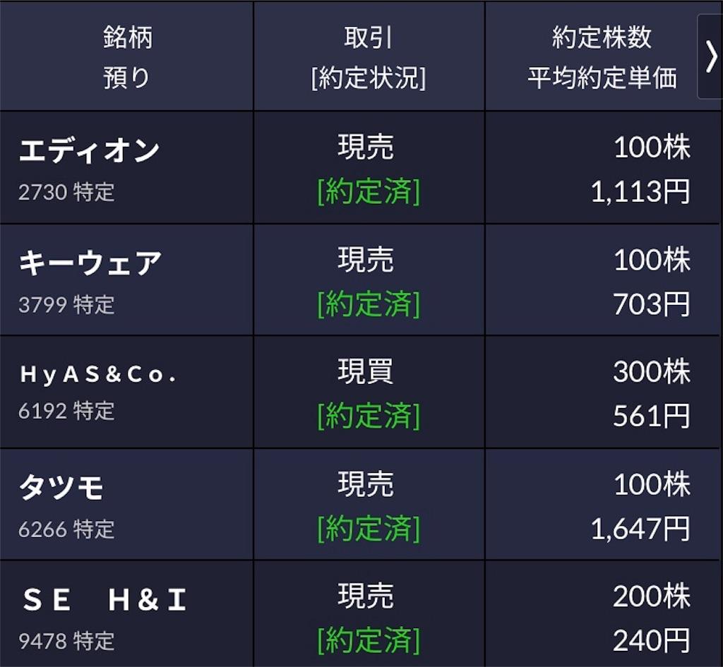f:id:masaakiogawa0512:20180514162808j:image