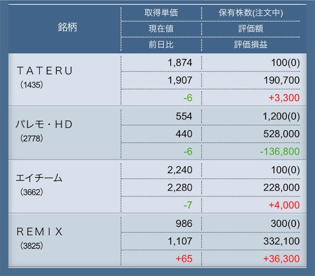 f:id:masaakiogawa0512:20180515172041j:image