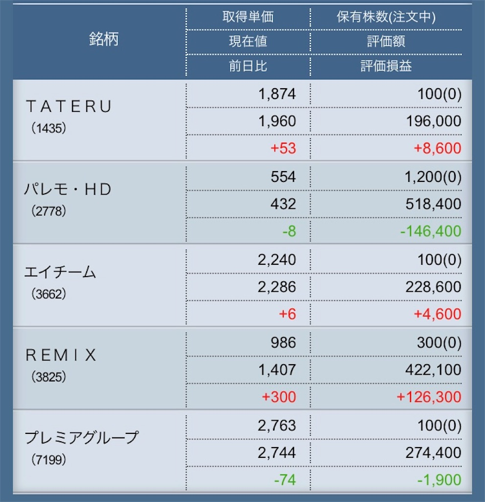f:id:masaakiogawa0512:20180516174512j:image