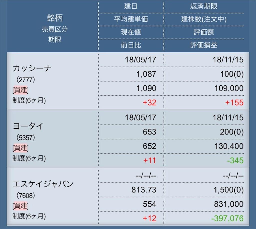 f:id:masaakiogawa0512:20180517171752j:image
