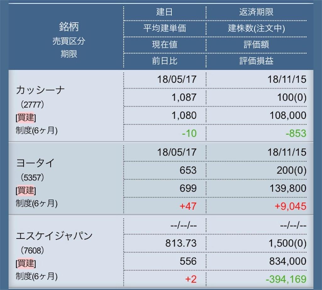 f:id:masaakiogawa0512:20180518171452j:image