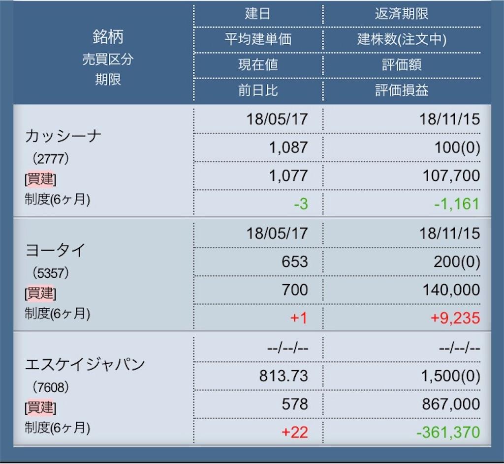 f:id:masaakiogawa0512:20180521171024j:image