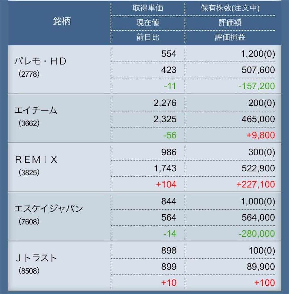 f:id:masaakiogawa0512:20180522164628j:image