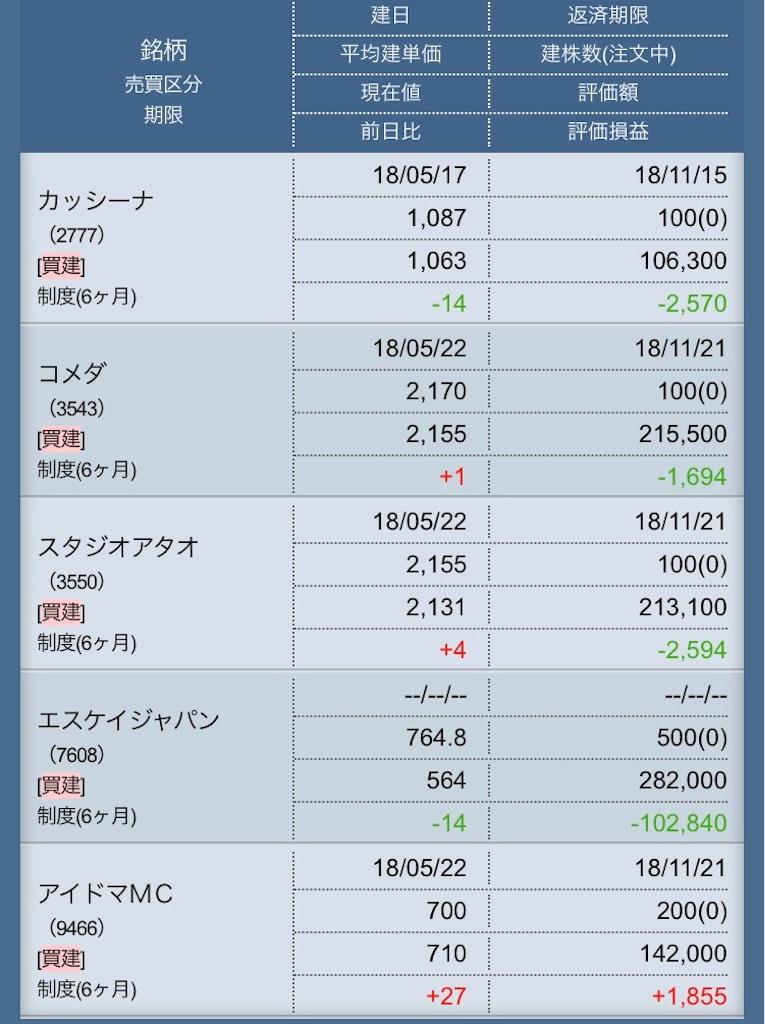 f:id:masaakiogawa0512:20180522164638j:image