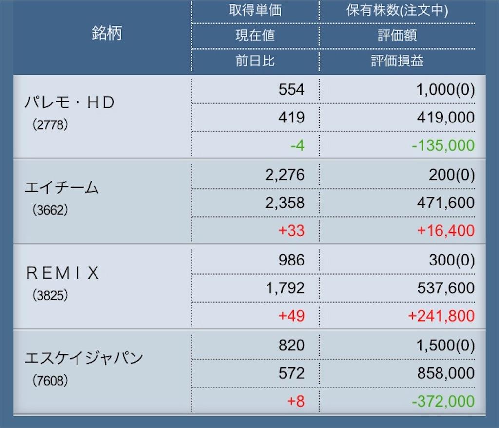 f:id:masaakiogawa0512:20180523170254j:image