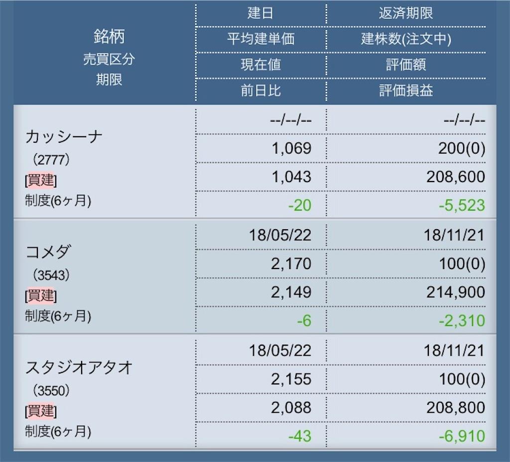 f:id:masaakiogawa0512:20180523170306j:image