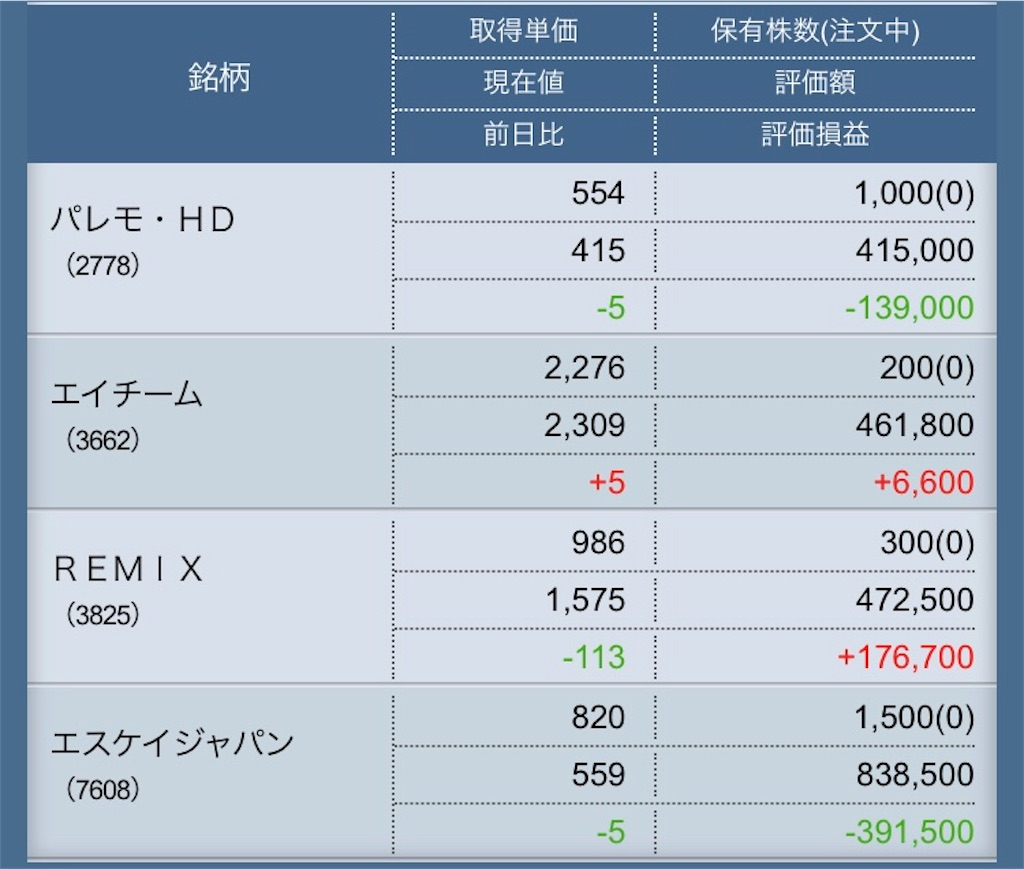 f:id:masaakiogawa0512:20180525172150j:image