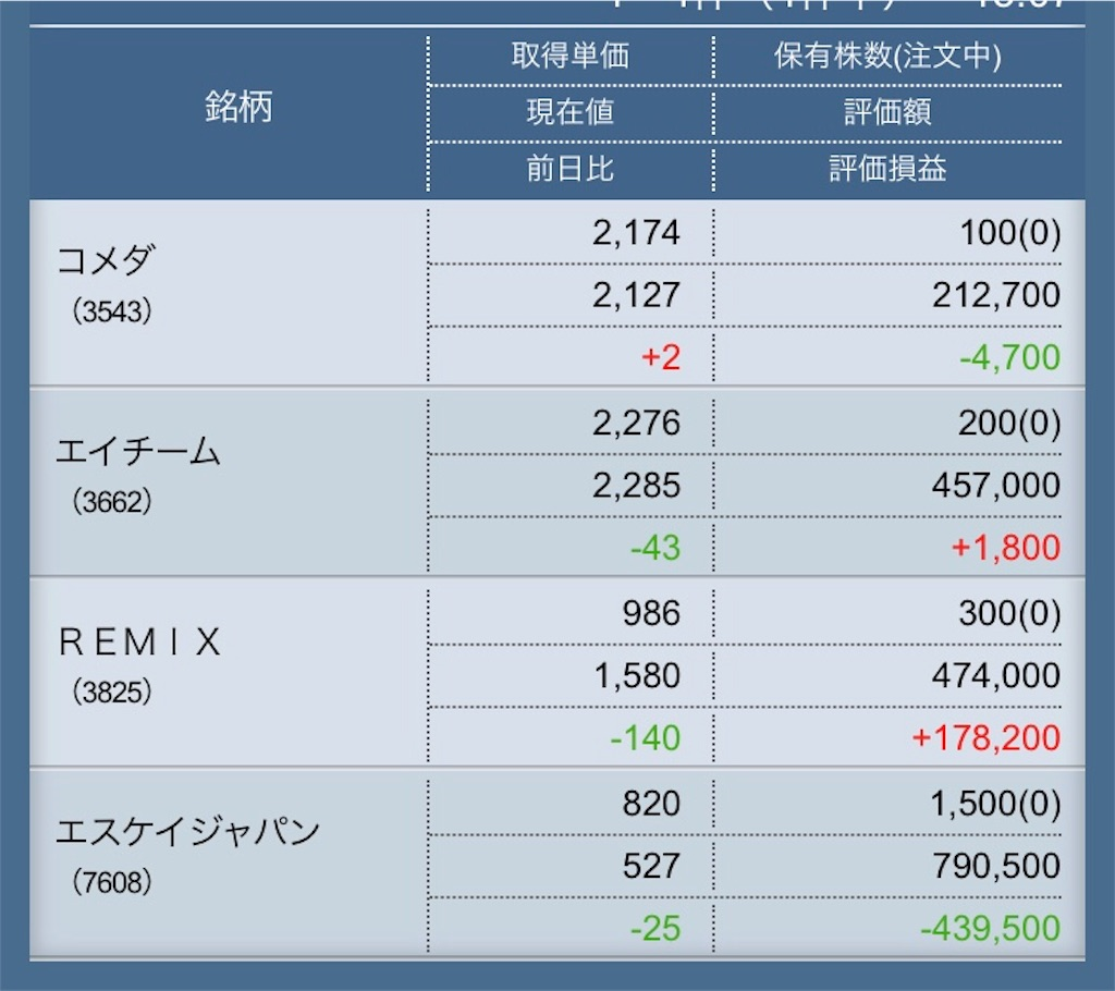 f:id:masaakiogawa0512:20180529175031j:image