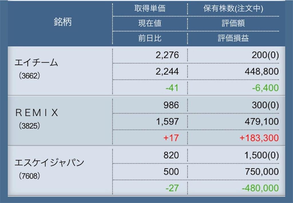 f:id:masaakiogawa0512:20180530183100j:image