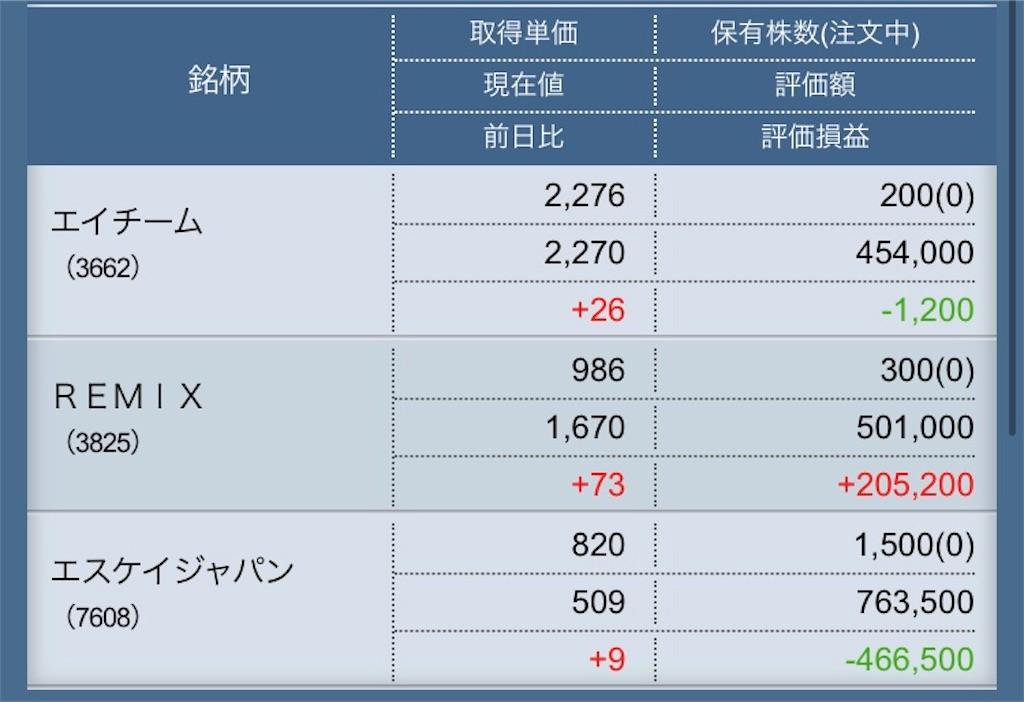 f:id:masaakiogawa0512:20180531182811j:image