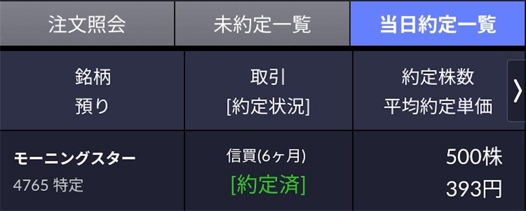 f:id:masaakiogawa0512:20180601232807j:image
