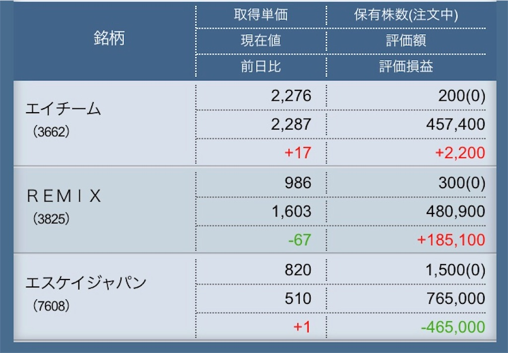 f:id:masaakiogawa0512:20180601232836j:image