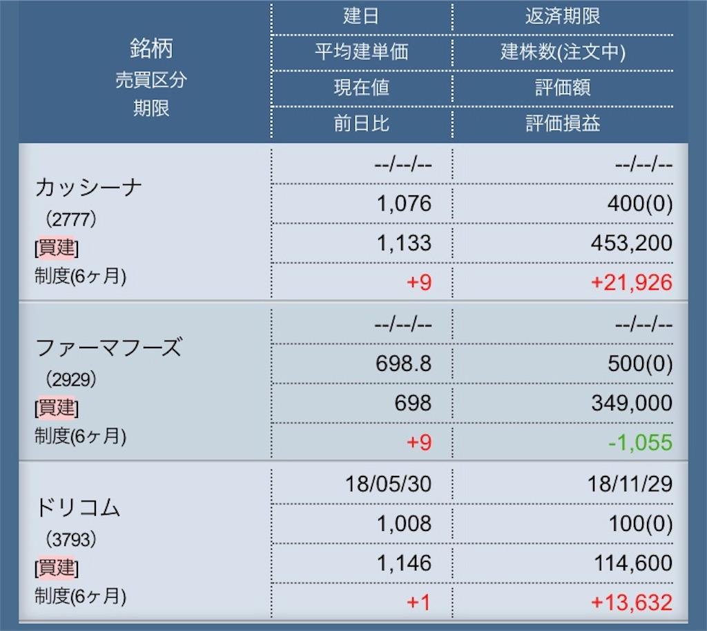 f:id:masaakiogawa0512:20180604183334j:image