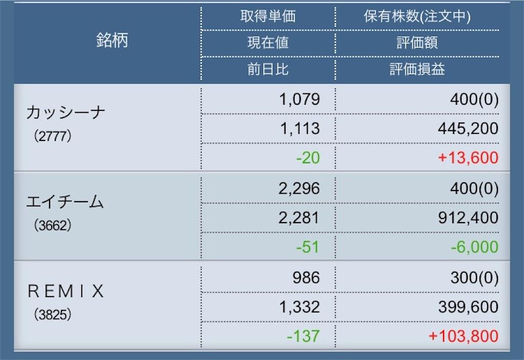 f:id:masaakiogawa0512:20180605173515j:image