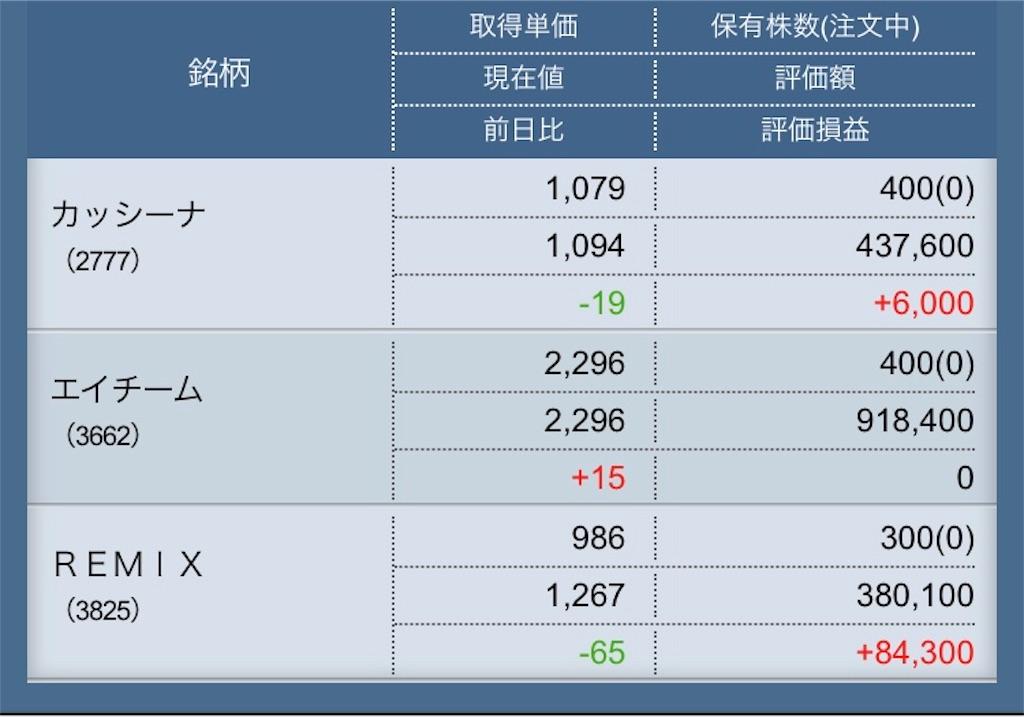 f:id:masaakiogawa0512:20180606160512j:image