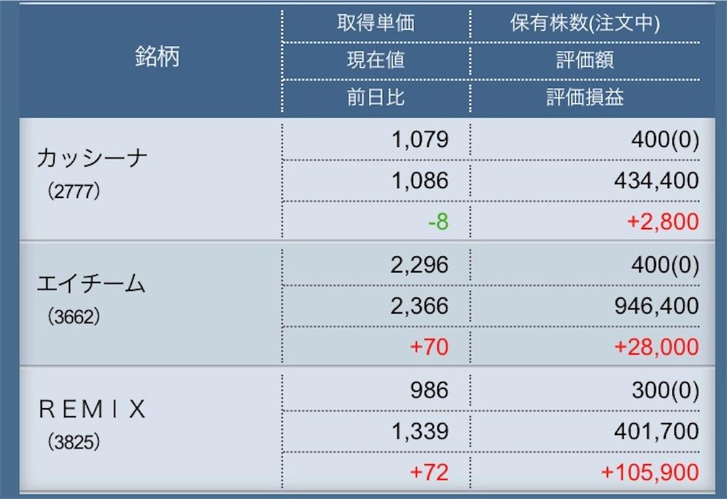 f:id:masaakiogawa0512:20180607172538j:image