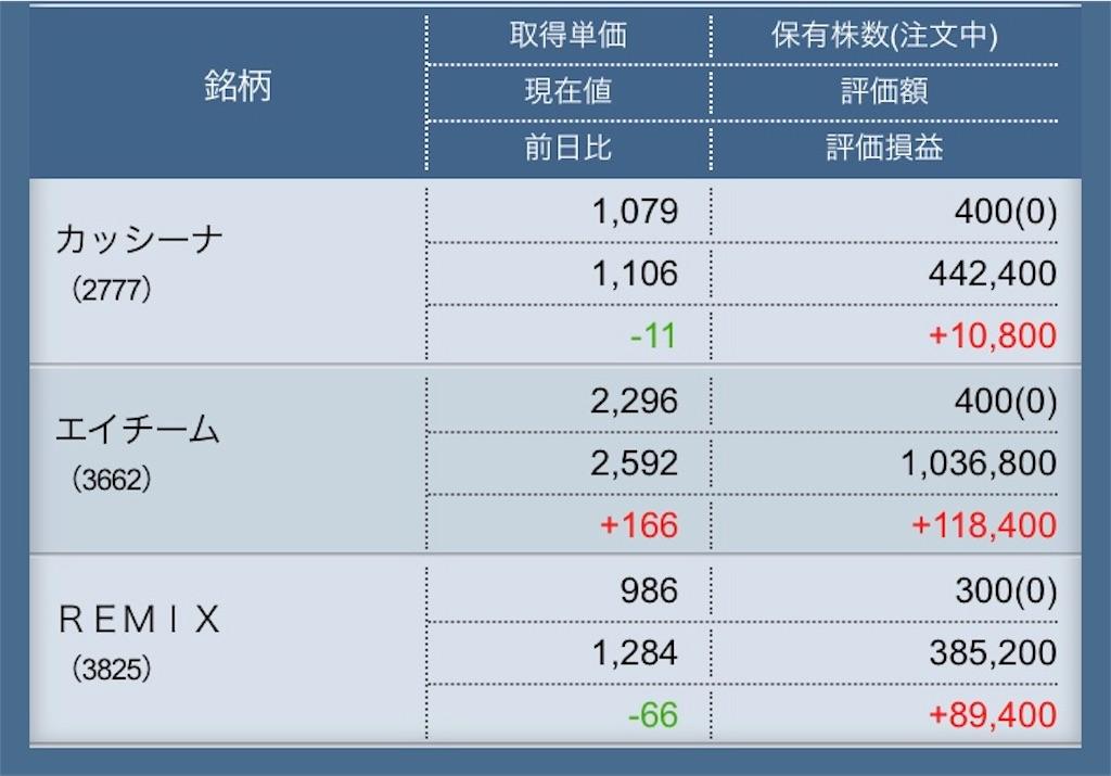 f:id:masaakiogawa0512:20180611194400j:image