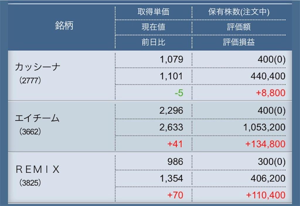 f:id:masaakiogawa0512:20180612212650j:image