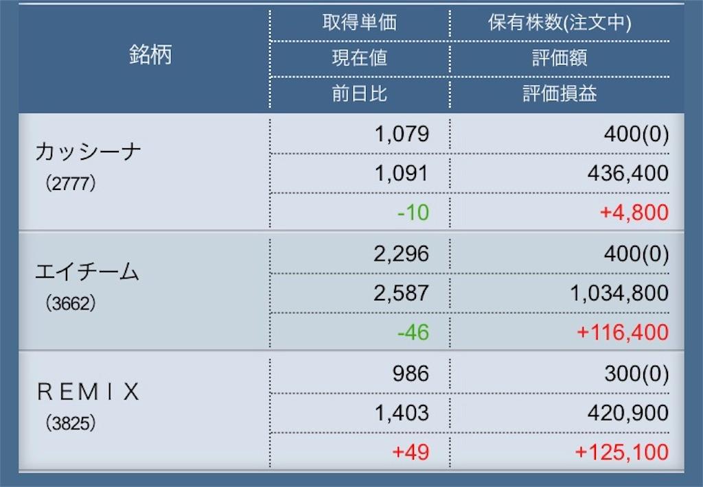 f:id:masaakiogawa0512:20180613163833j:image