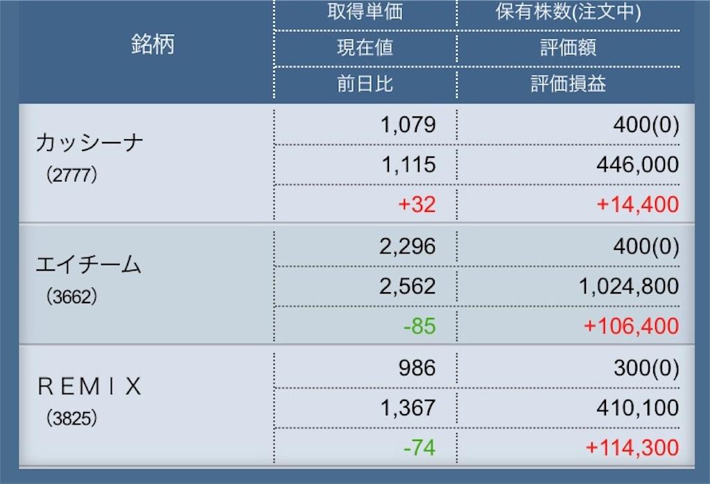 f:id:masaakiogawa0512:20180618210113j:image