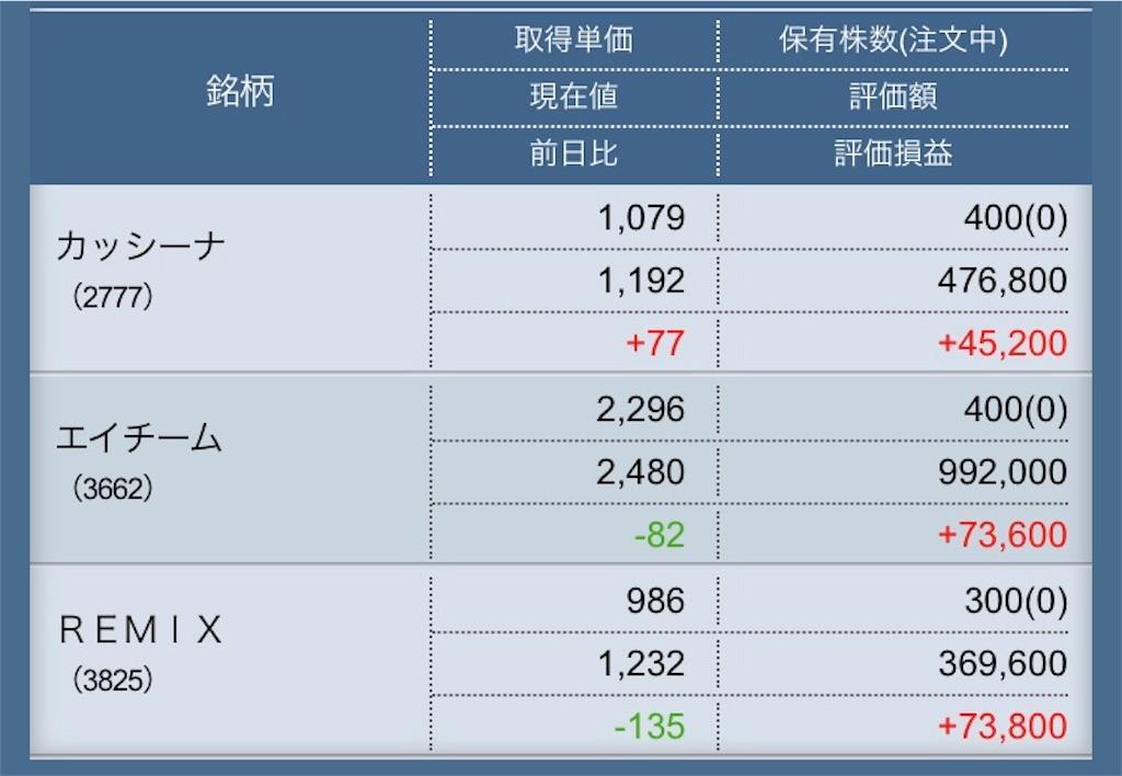 f:id:masaakiogawa0512:20180619174103j:image
