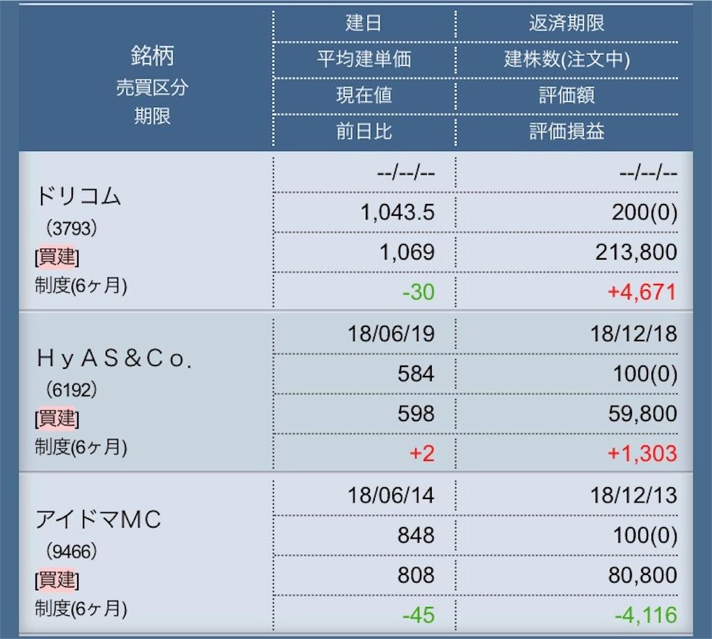 f:id:masaakiogawa0512:20180619174116j:image