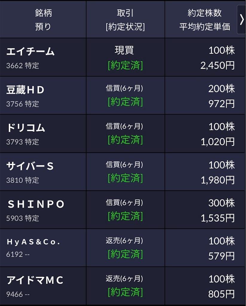 f:id:masaakiogawa0512:20180620183835j:image