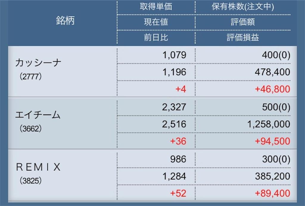 f:id:masaakiogawa0512:20180620183905j:image