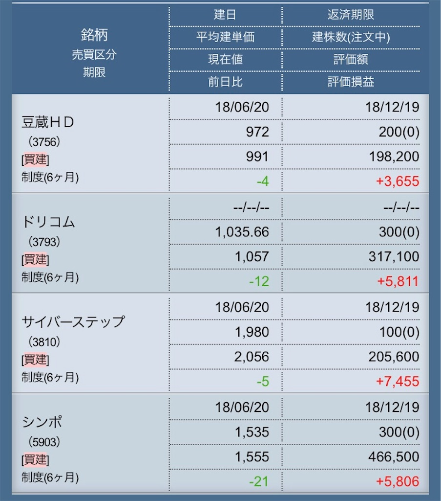 f:id:masaakiogawa0512:20180620183918j:image