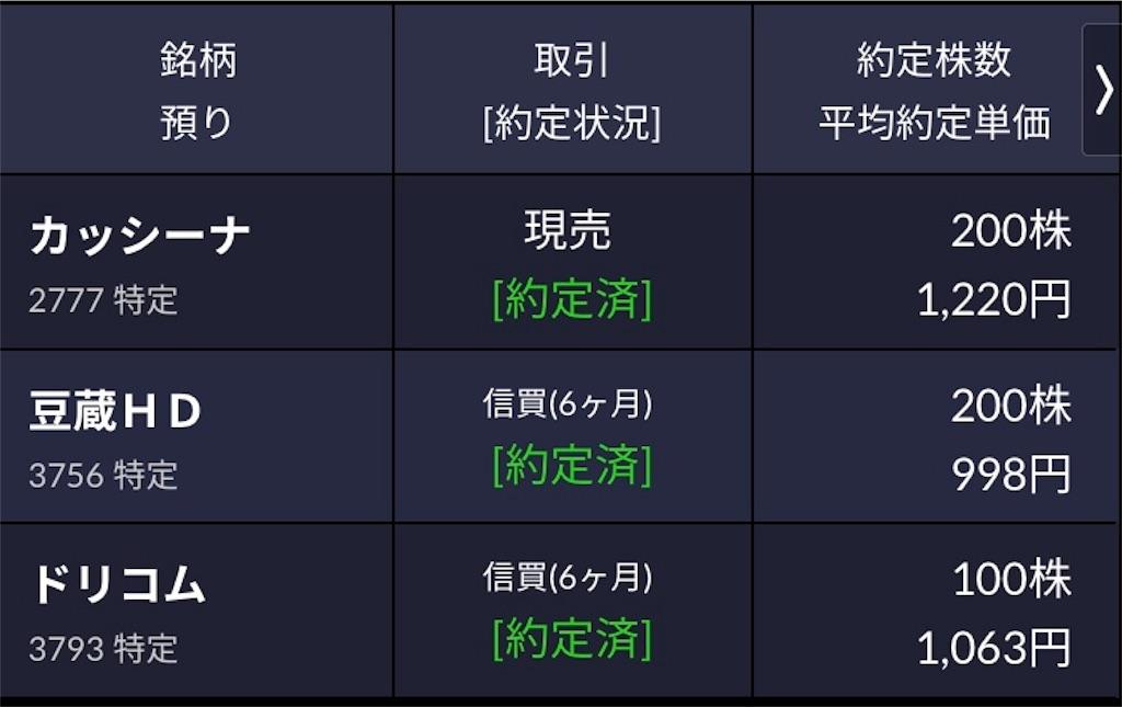 f:id:masaakiogawa0512:20180621181337j:image