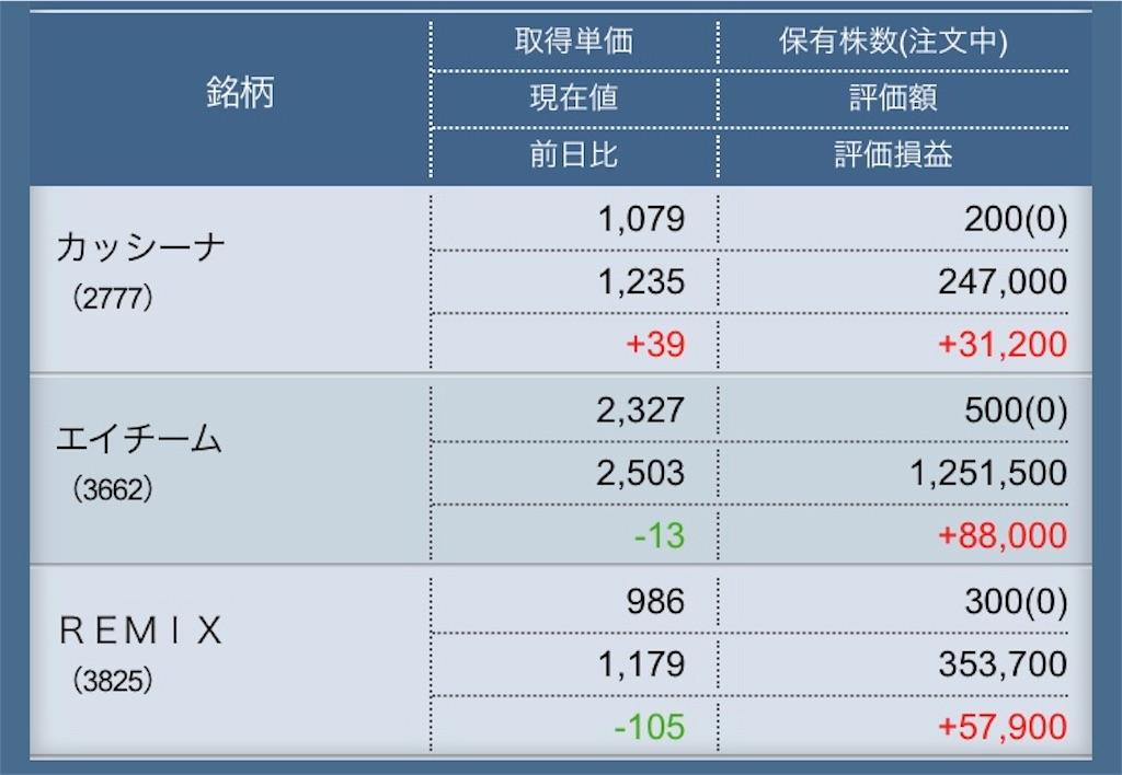 f:id:masaakiogawa0512:20180621181353j:image