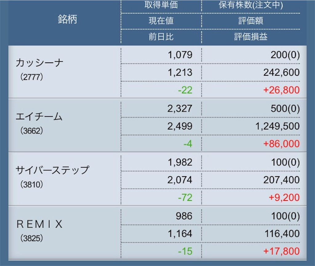 f:id:masaakiogawa0512:20180622170417j:image