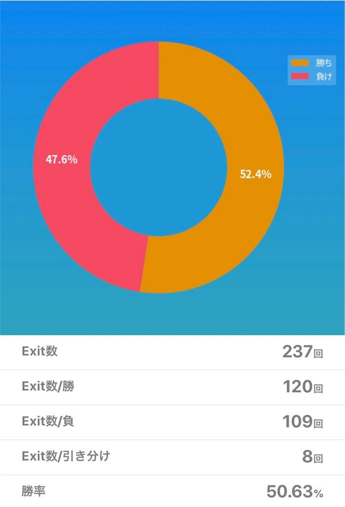 f:id:masaakiogawa0512:20180623215411j:image