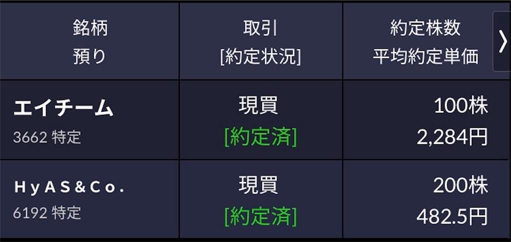 f:id:masaakiogawa0512:20180628175912j:image